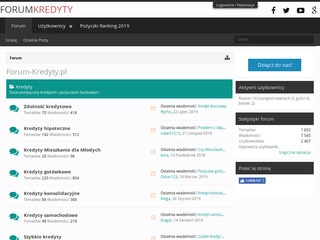 Kredyty i leasing dla firm - Forum